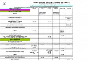2016-2017  Ωρολόγιο Πρόγραμμα Πνευματική Κίνηση_Page_1