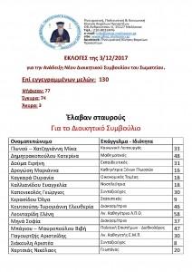 3.12.17 Εκλέγονται κατά σειρά σταυρών_Page_1